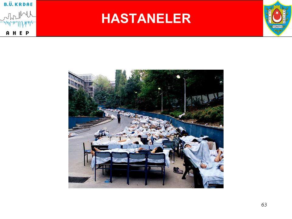HASTANELER HASTANELER