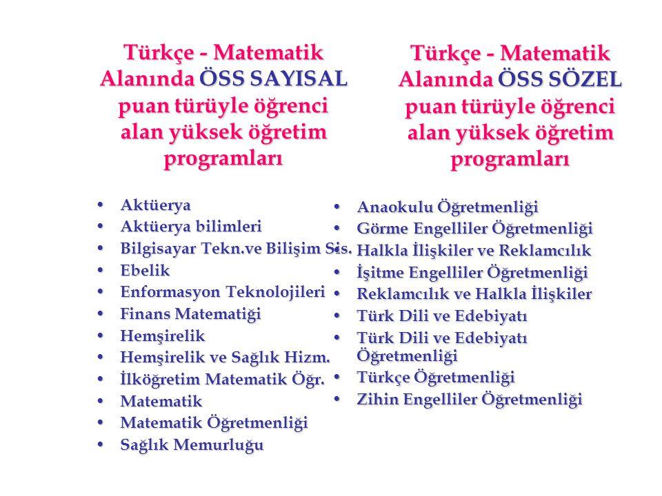 Türkçe - Matematik Alanında ÖSS SAYISAL puan türüyle öğrenci alan yüksek öğretim programları
