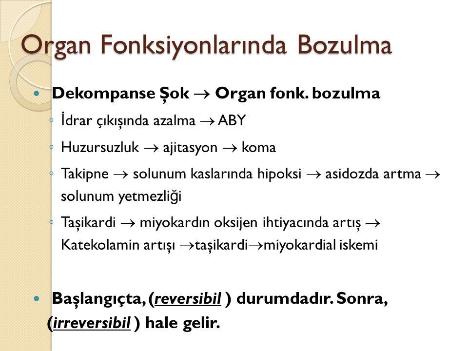 Organ Fonksiyonlarında Bozulma