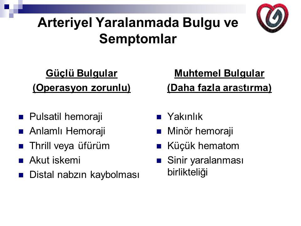 Arteriyel Yaralanmada Bulgu ve Semptomlar