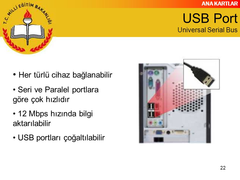 USB Port Universal Serial Bus