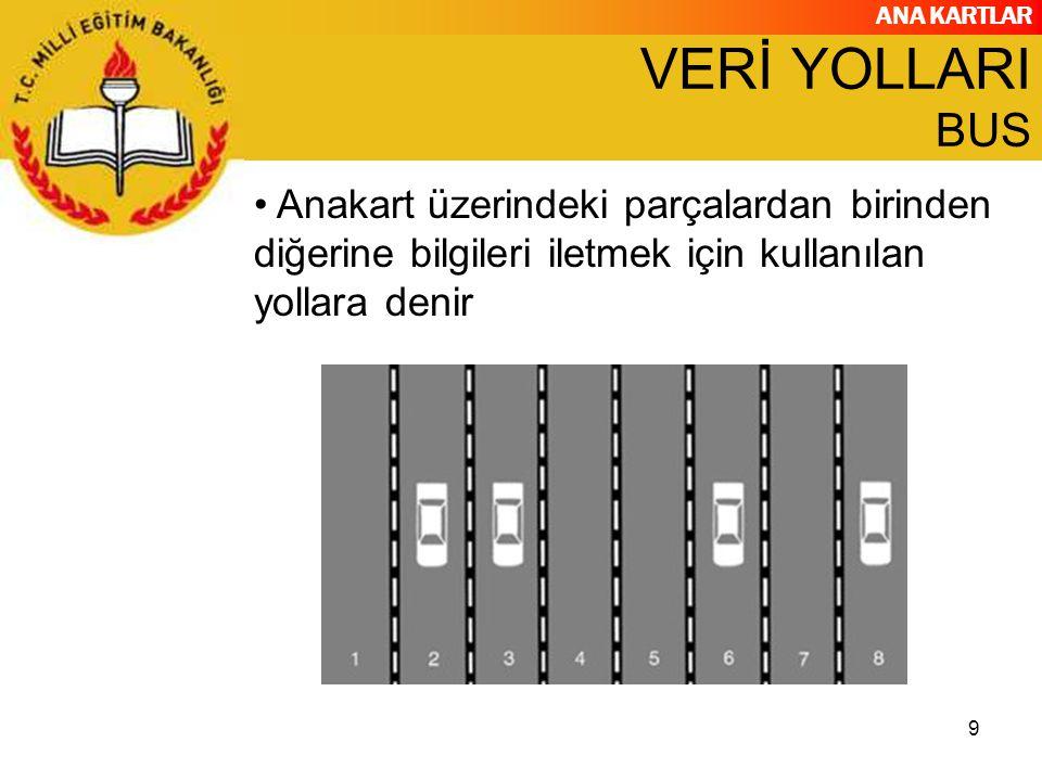 VERİ YOLLARI BUS Anakart üzerindeki parçalardan birinden diğerine bilgileri iletmek için kullanılan yollara denir.