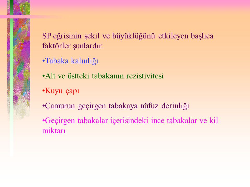SP eğrisinin şekil ve büyüklüğünü etkileyen başlıca faktörler şunlardır: