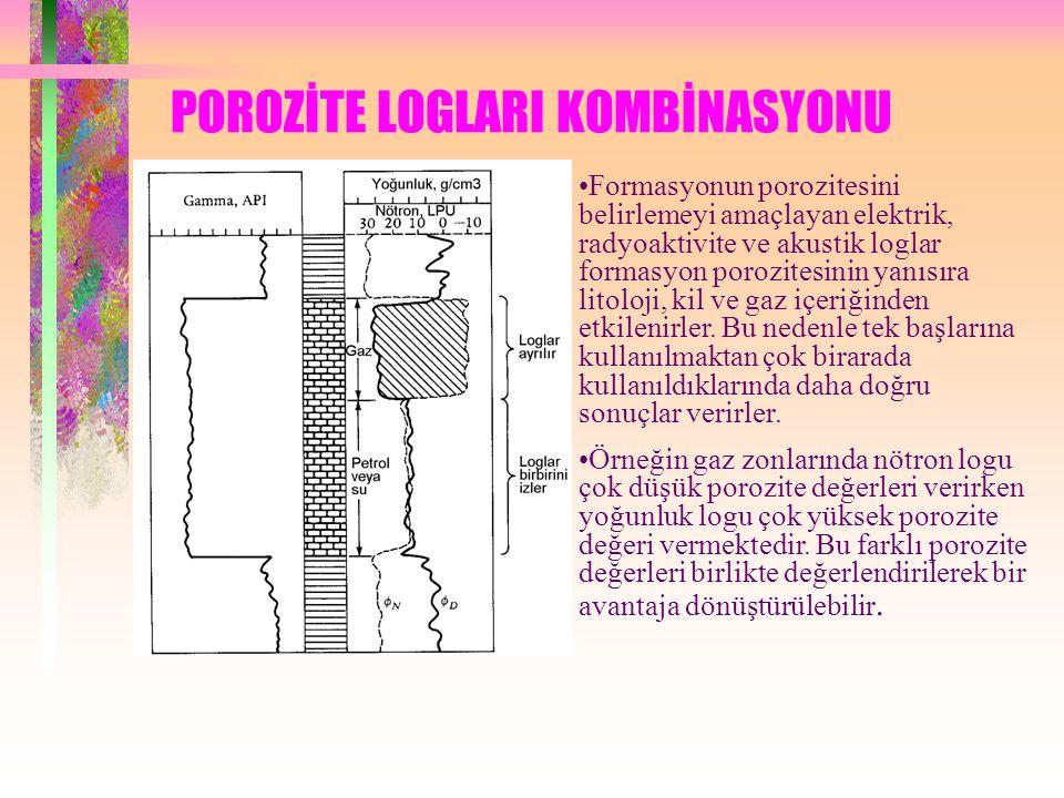 POROZİTE LOGLARI KOMBİNASYONU