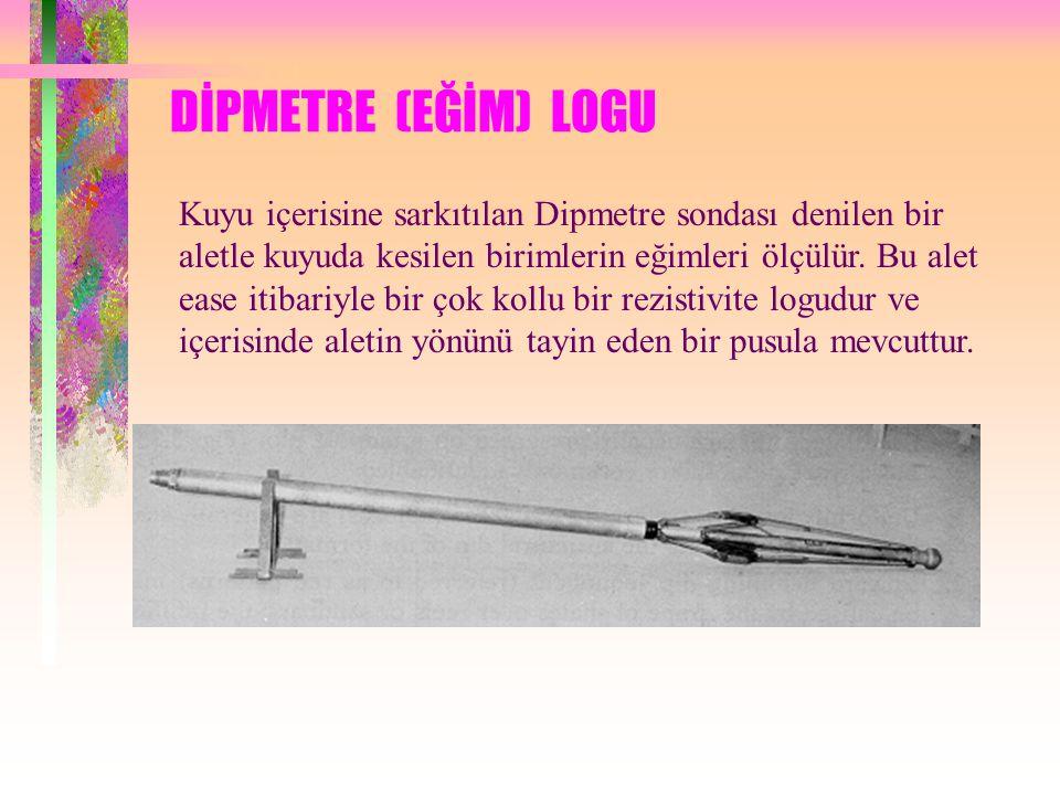 DİPMETRE (EĞİM) LOGU