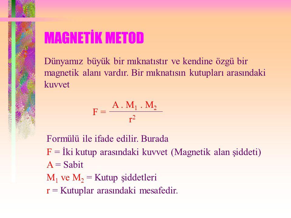 MAGNETİK METOD Dünyamız büyük bir mıknatıstır ve kendine özgü bir magnetik alanı vardır. Bir mıknatısın kutupları arasındaki kuvvet.