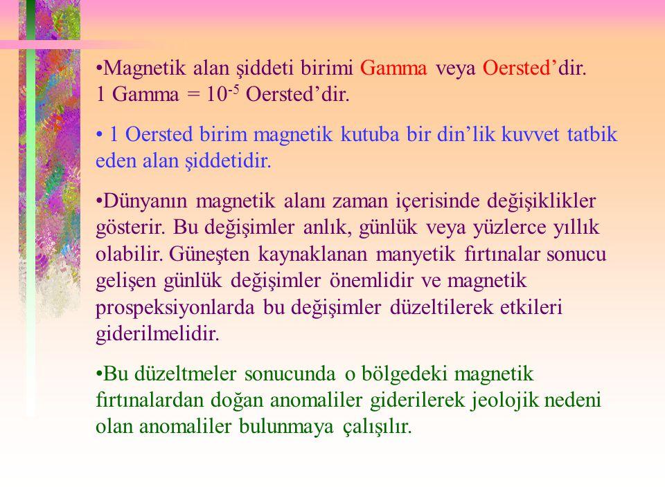 Magnetik alan şiddeti birimi Gamma veya Oersted'dir