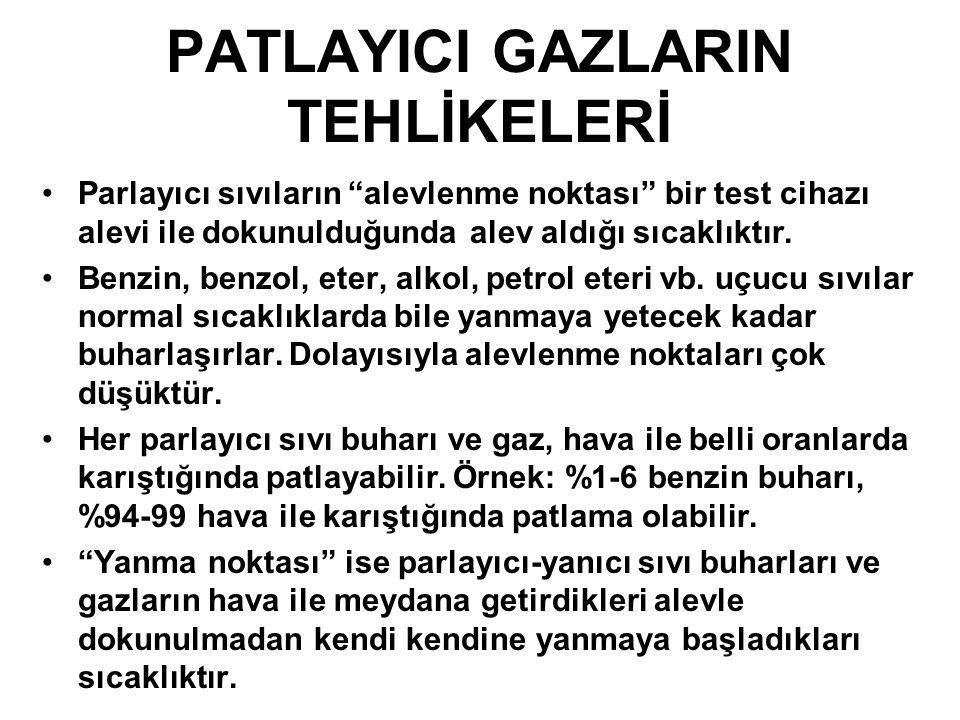 PATLAYICI GAZLARIN TEHLİKELERİ