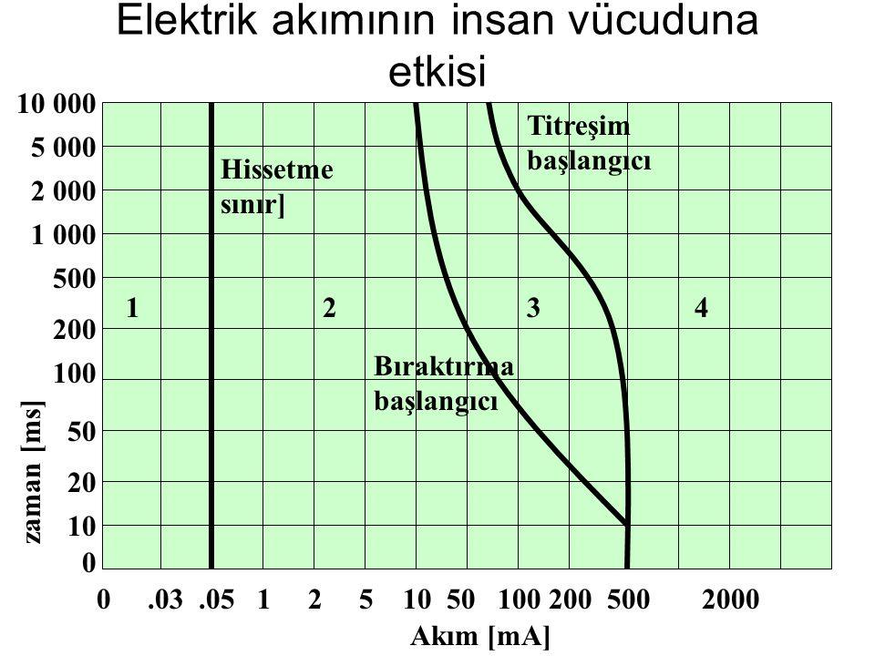 Elektrik akımının insan vücuduna etkisi