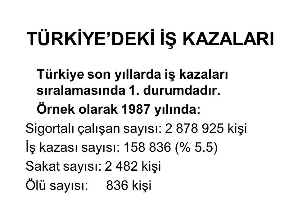 TÜRKİYE'DEKİ İŞ KAZALARI