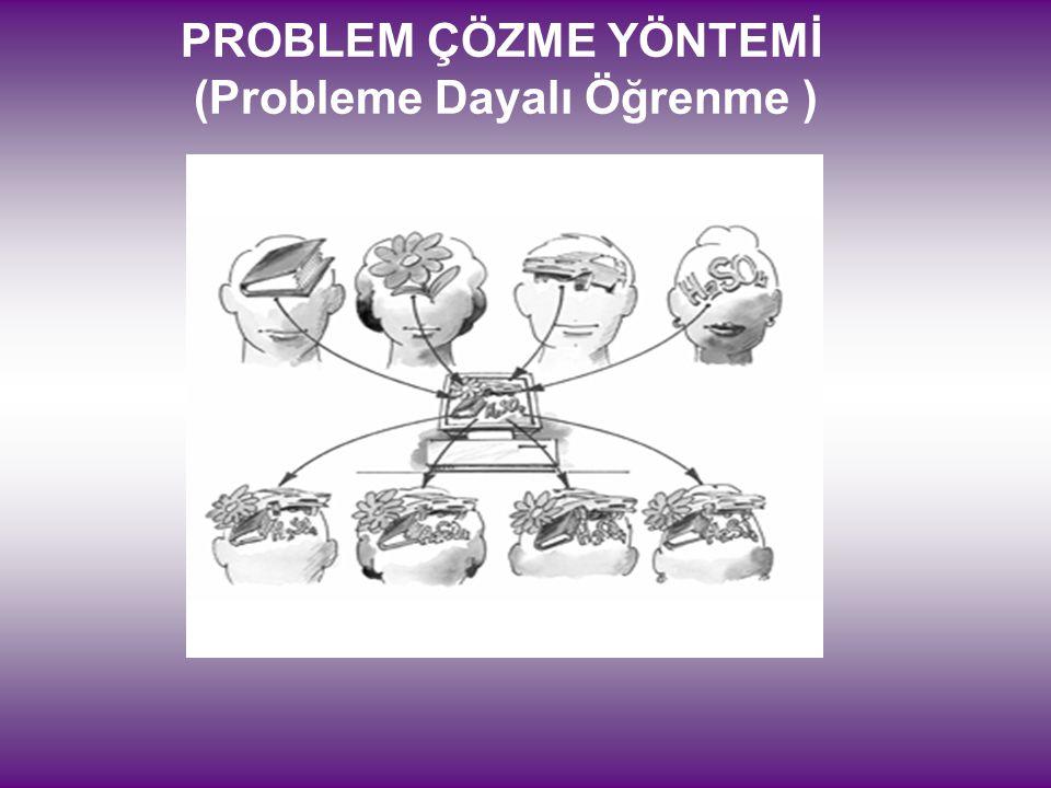 PROBLEM ÇÖZME YÖNTEMİ (Probleme Dayalı Öğrenme )