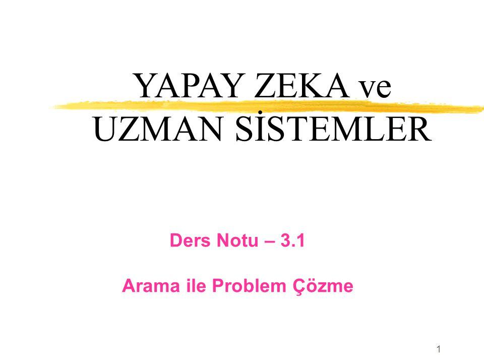 Ders Notu – 3.1 Arama ile Problem Çözme