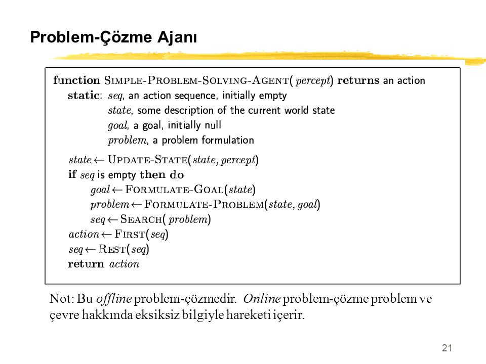 Problem-Çözme Ajanı Not: Bu offline problem-çözmedir.