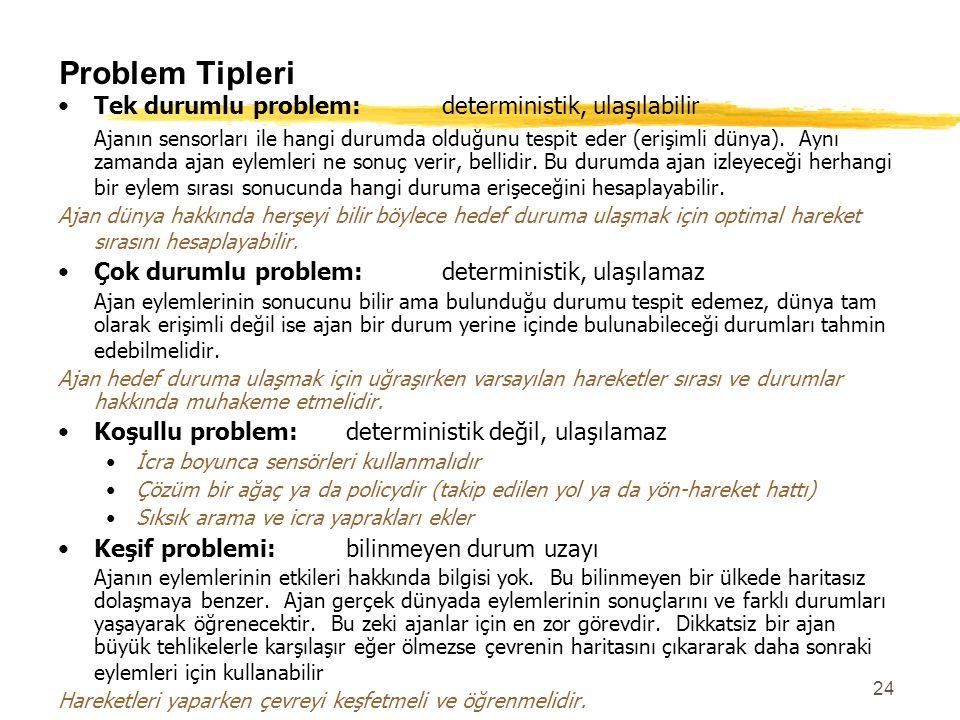 Problem Tipleri Tek durumlu problem: deterministik, ulaşılabilir