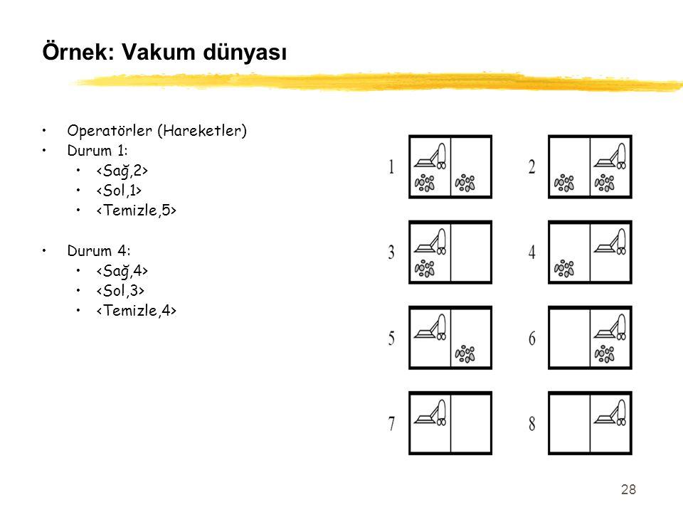 Örnek: Vakum dünyası Operatörler (Hareketler) Durum 1: <Sağ,2>