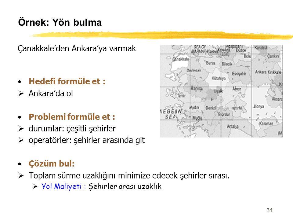 Örnek: Yön bulma Çanakkale'den Ankara'ya varmak Hedefi formüle et :