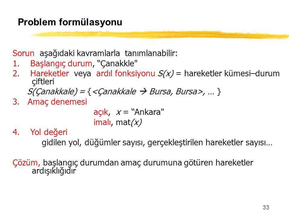 Problem formülasyonu Sorun aşağıdaki kavramlarla tanımlanabilir: