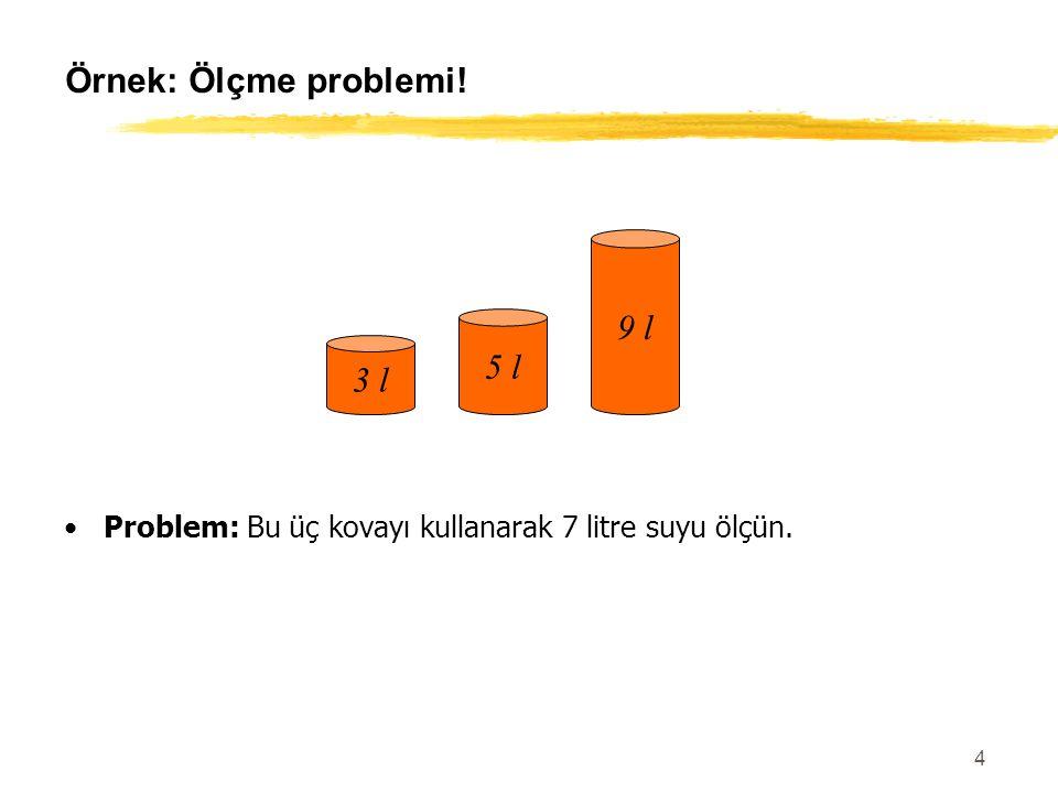 Örnek: Ölçme problemi! 9 l 5 l 3 l