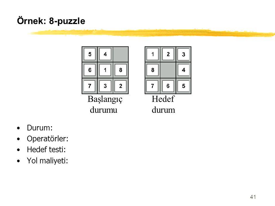 Örnek: 8-puzzle Başlangıç durumu Hedef durum Durum: Operatörler: