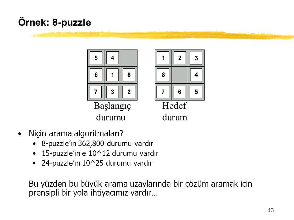 Örnek: 8-puzzle Başlangıç durumu Hedef durum