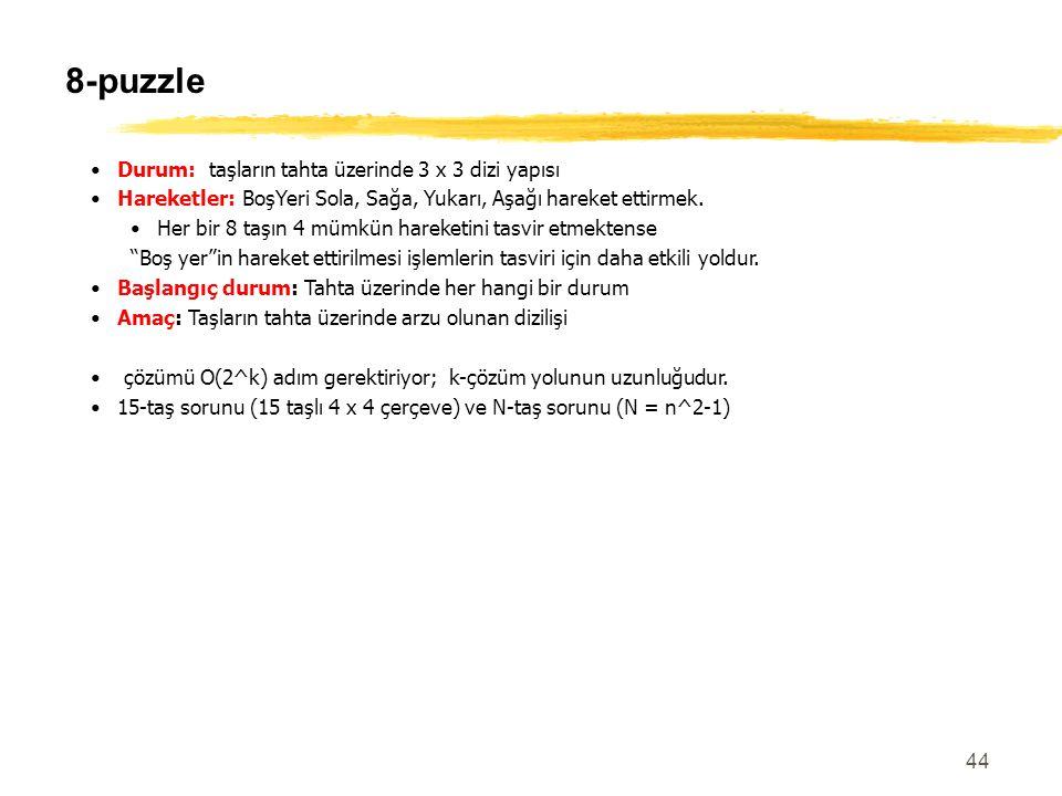 8-puzzle Durum: taşların tahta üzerinde 3 x 3 dizi yapısı