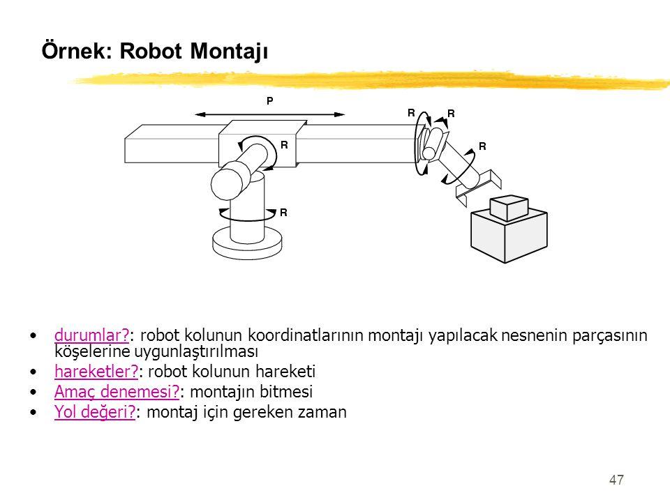 Örnek: Robot Montajı durumlar : robot kolunun koordinatlarının montajı yapılacak nesnenin parçasının köşelerine uygunlaştırılması.