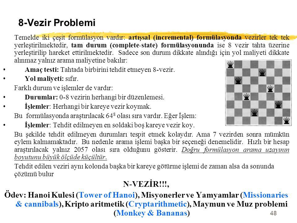 8-Vezir Problemi N-VEZİR!!!,