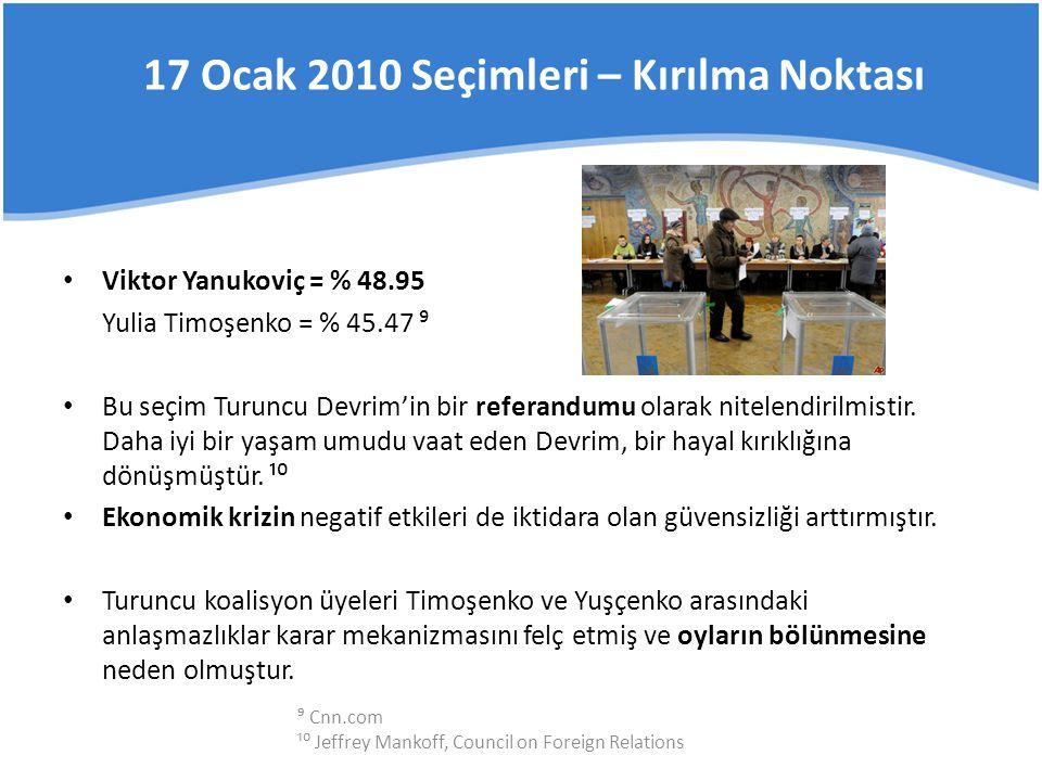 17 Ocak 2010 Seçimleri – Kırılma Noktası