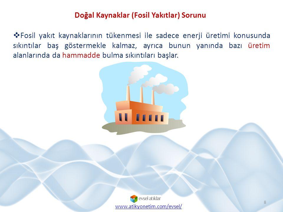 Doğal Kaynaklar (Fosil Yakıtlar) Sorunu