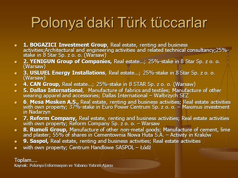 Polonya'daki Türk tüccarlar