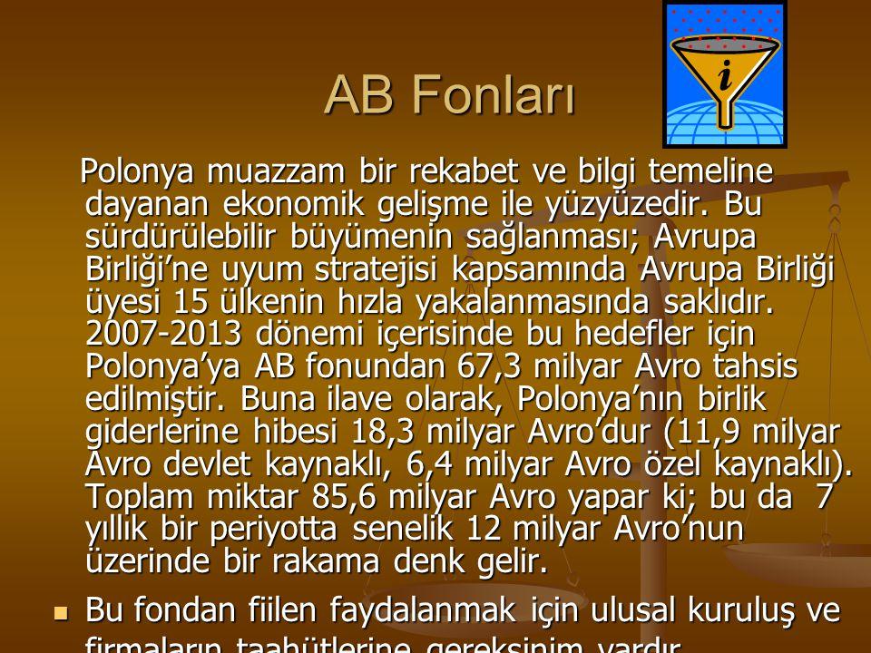 AB Fonları