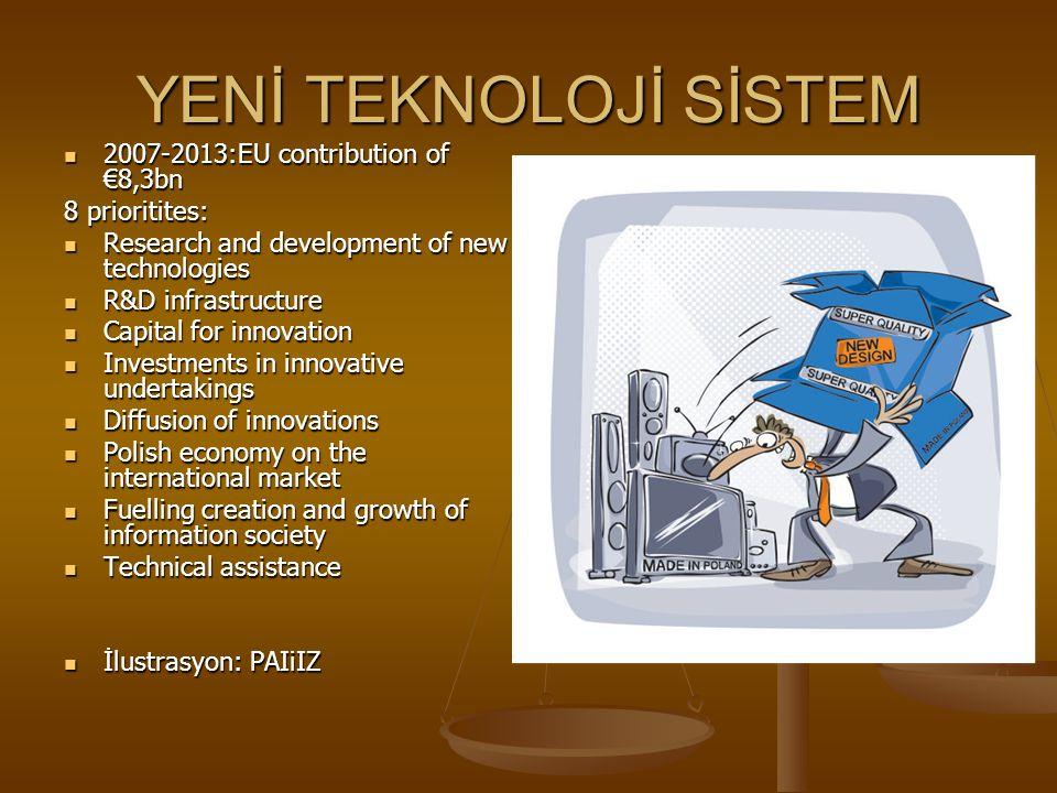 YENİ TEKNOLOJİ SİSTEM 2007-2013:EU contribution of €8,3bn