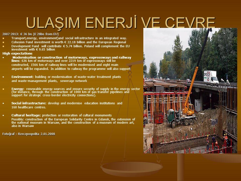 ULAŞIM ENERJİ VE ÇEVRE 2007-2013: € 36 bn (€ 28bn from EU)