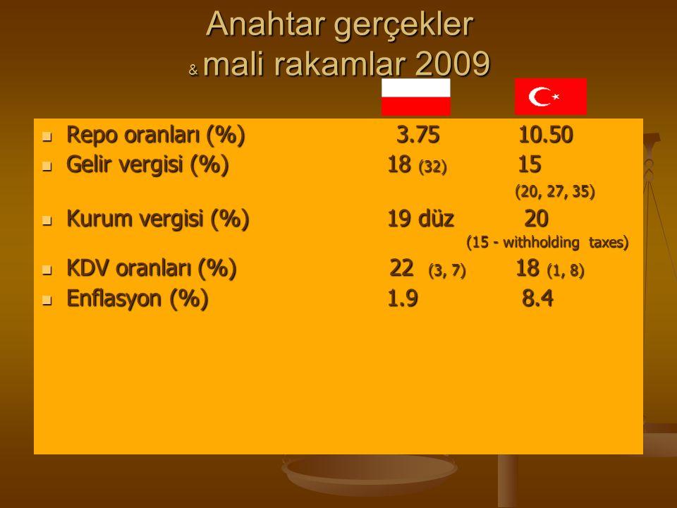 Anahtar gerçekler & mali rakamlar 2009