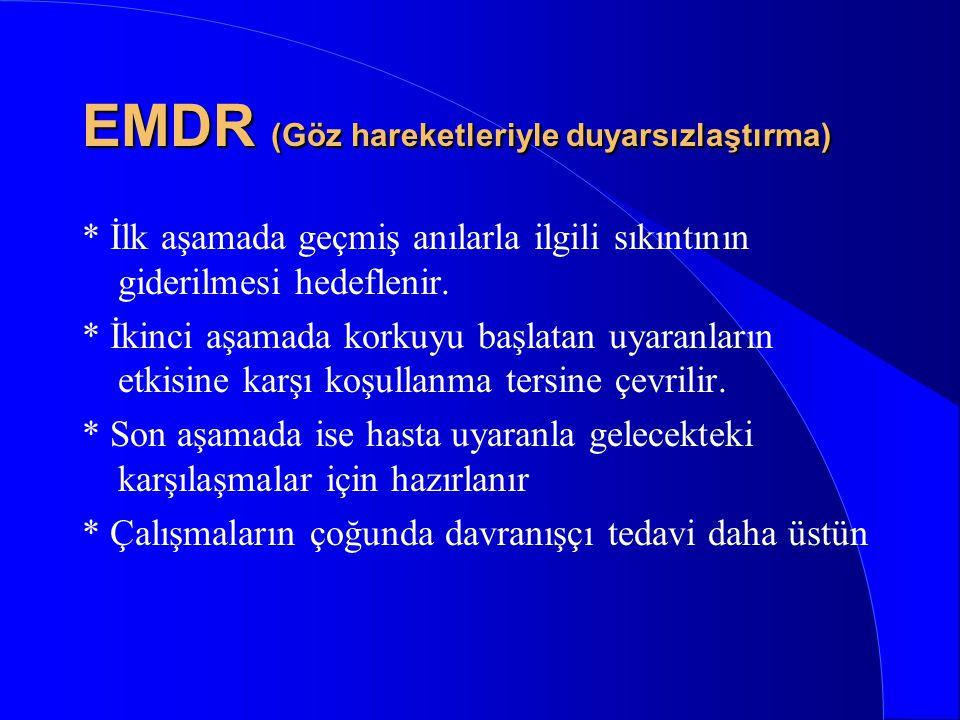 EMDR (Göz hareketleriyle duyarsızlaştırma)