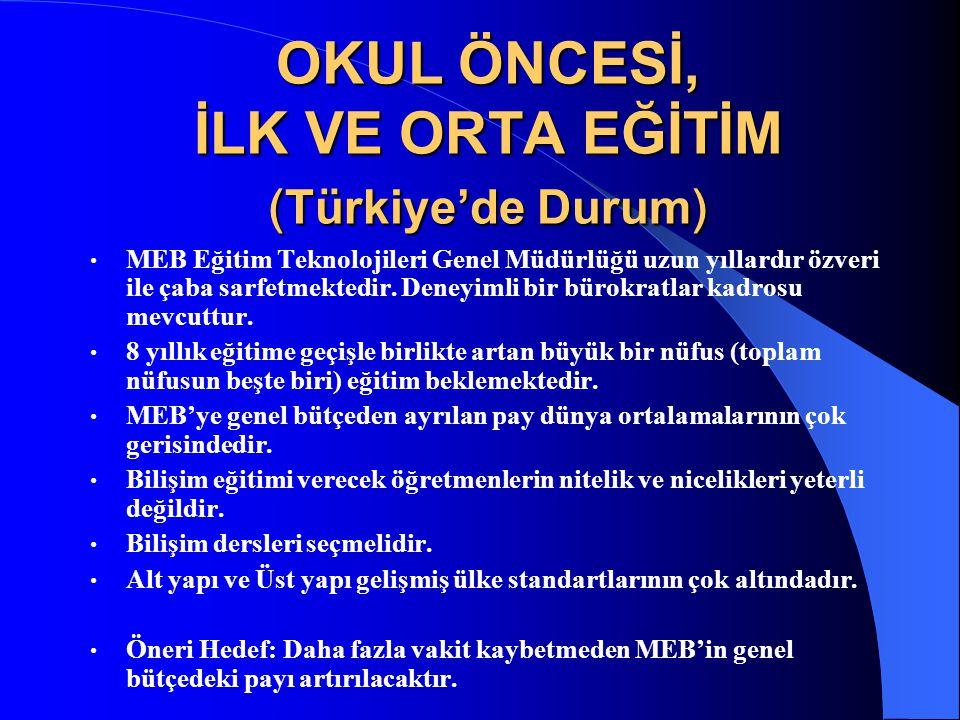 OKUL ÖNCESİ, İLK VE ORTA EĞİTİM (Türkiye'de Durum)