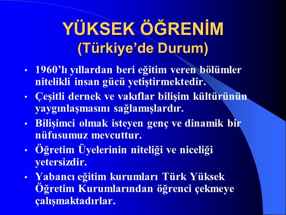 YÜKSEK ÖĞRENİM (Türkiye'de Durum)