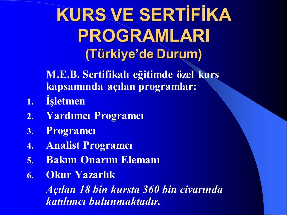 KURS VE SERTİFİKA PROGRAMLARI (Türkiye'de Durum)