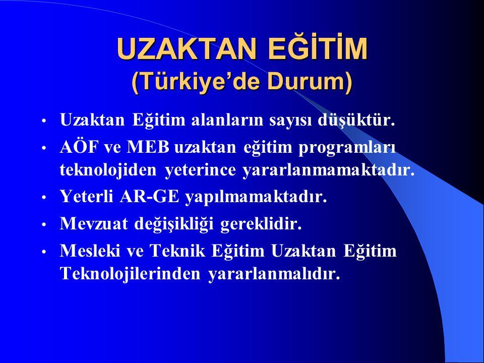 UZAKTAN EĞİTİM (Türkiye'de Durum)