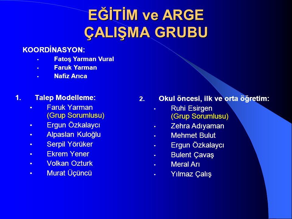 EĞİTİM ve ARGE ÇALIŞMA GRUBU