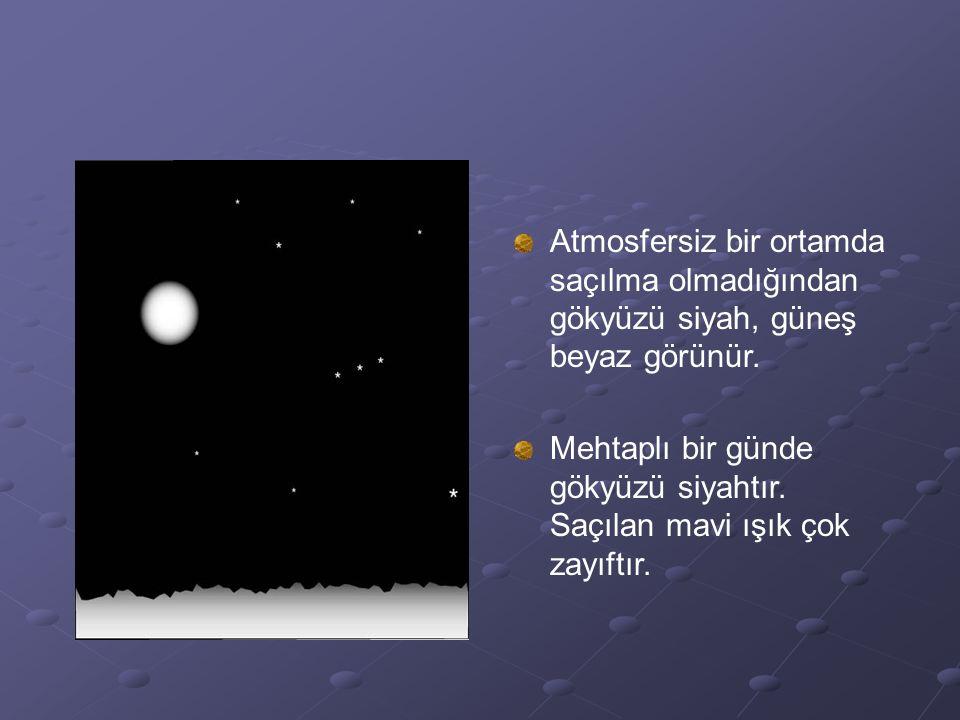 Atmosfersiz bir ortamda saçılma olmadığından gökyüzü siyah, güneş beyaz görünür.