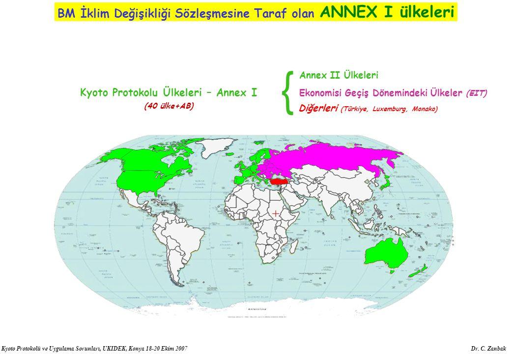 BM İklim Değişikliği Sözleşmesine Taraf olan ANNEX I ülkeleri