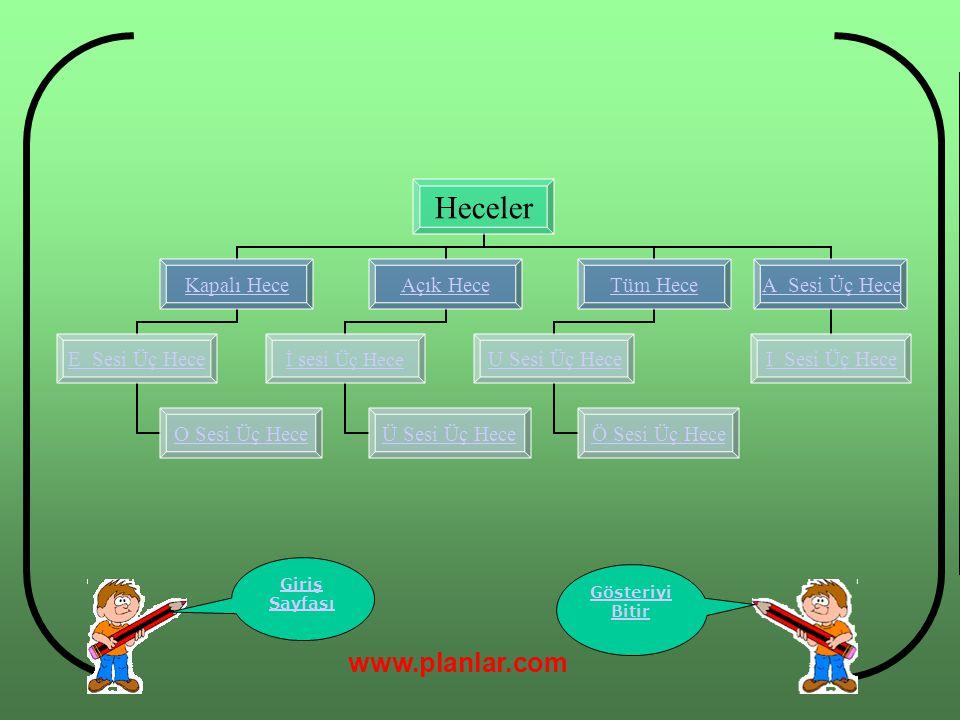 Giriş Sayfası Gösteriyi Bitir www.planlar.com