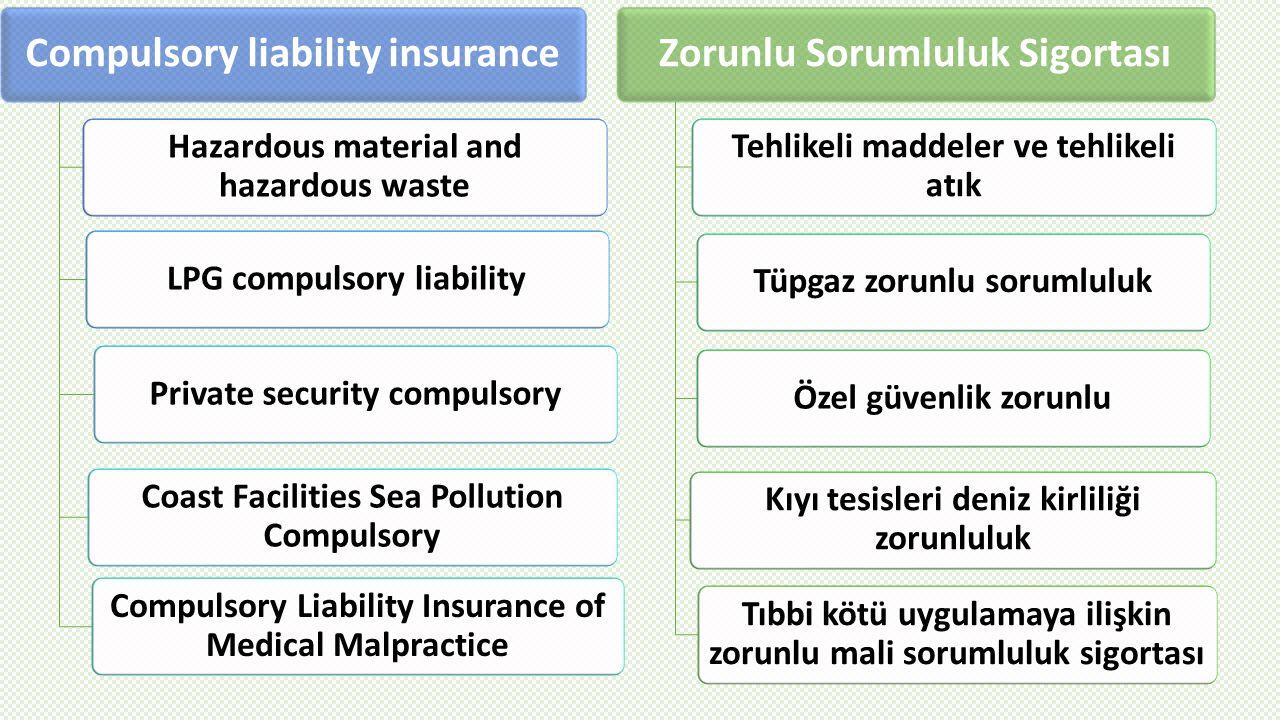 Compulsory liability insurance Zorunlu Sorumluluk Sigortası