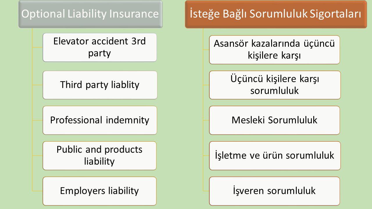 Optional Liability Insurance İsteğe Bağlı Sorumluluk Sigortaları