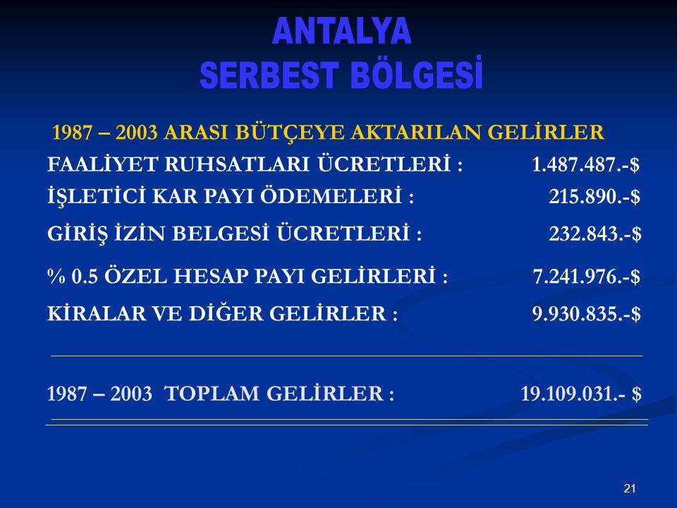 1987 – 2003 ARASI BÜTÇEYE AKTARILAN GELİRLER