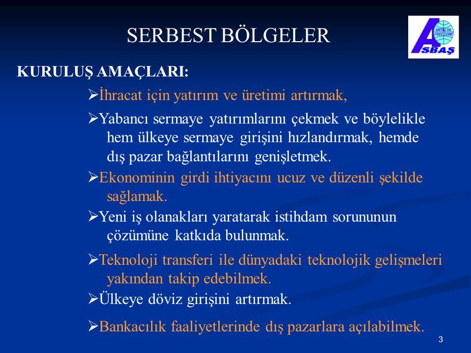 SERBEST BÖLGELER KURULUŞ AMAÇLARI: