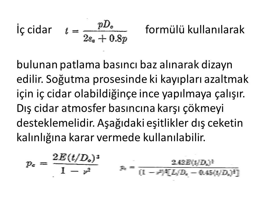 İç cidar formülü kullanılarak bulunan patlama basıncı baz alınarak dizayn edilir.