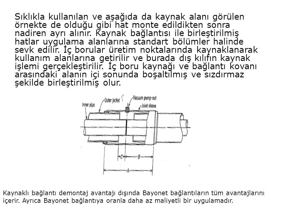 Sıklıkla kullanılan ve aşağıda da kaynak alanı görülen örnekte de olduğu gibi hat monte edildikten sonra nadiren ayrı alınır. Kaynak bağlantısı ile birleştirilmiş hatlar uygulama alanlarına standart bölümler halinde sevk edilir. İç borular üretim noktalarında kaynaklanarak kullanım alanlarına getirilir ve burada dış kılıfın kaynak işlemi gerçekleştirilir. İç boru kaynağı ve bağlantı kovanı arasındaki alanın içi sonunda boşaltılmış ve sızdırmaz şekilde birleştirilmiş olur.