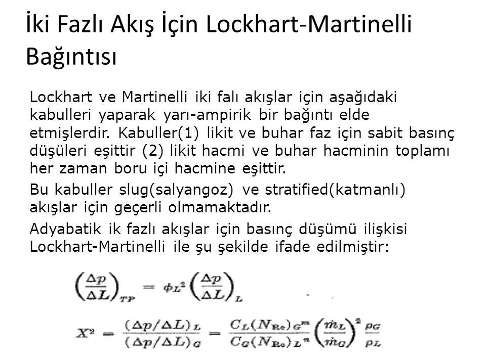 İki Fazlı Akış İçin Lockhart-Martinelli Bağıntısı